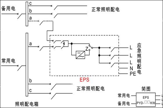 你知道家用配电箱安装规格,线路接线步骤吗?
